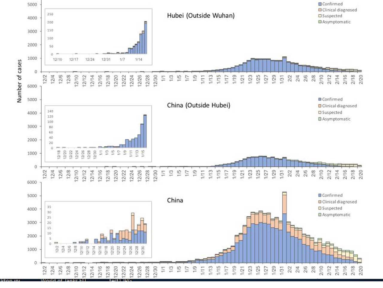 coronavirus-zahlen-daten-fakten